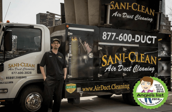Sani-Clean Air Duct Cleaning